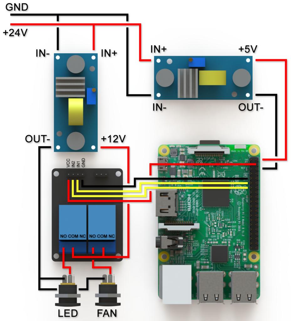 Ender3 ja Raspberry Pi:n kytkentä